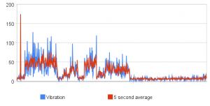 Laundrymon graph
